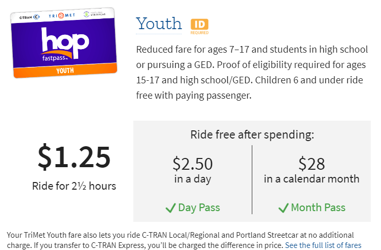 Trimet Youth Pass